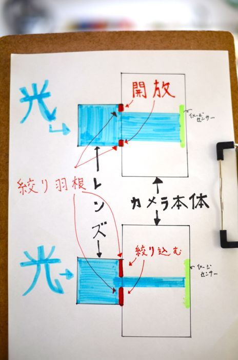 $島根県松江市 美容室 フーシャンのブログ
